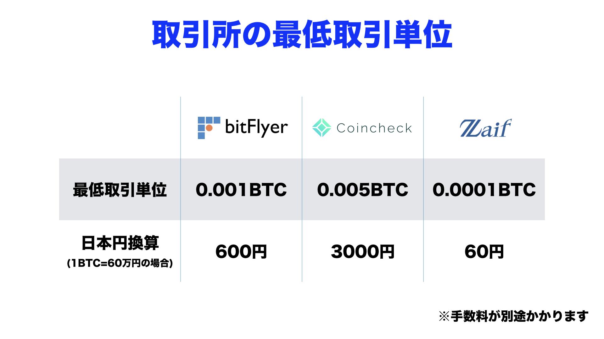 「10年以内にビットコイン4000万円、イーサリアム40万円」Crypto Research Report大胆予測の根拠は?